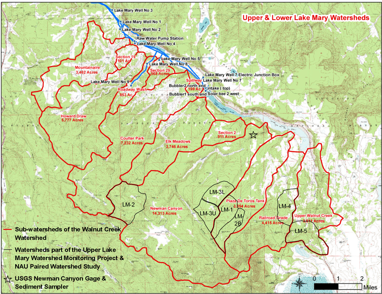 LMwatersheds
